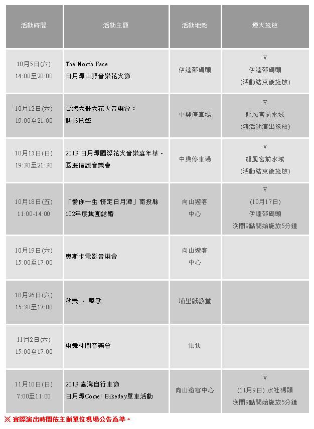 2013日月潭花火音樂節