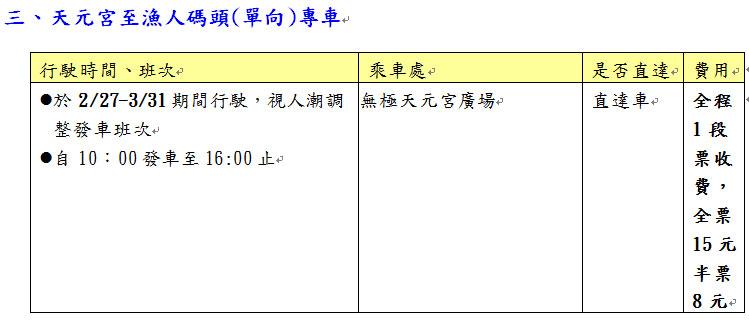 淡水天元宮交管3.jpg