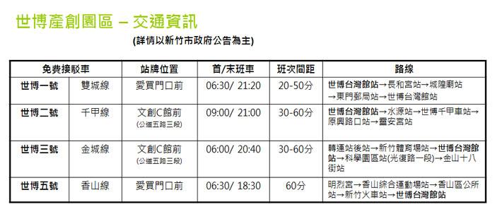 世博台灣館(Taiwan Pavilion Expo)交通資訊.jpg