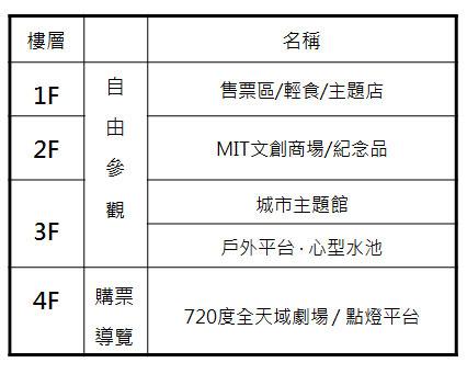 世博台灣館(Taiwan Pavilion Expo)館內資訊.jpg