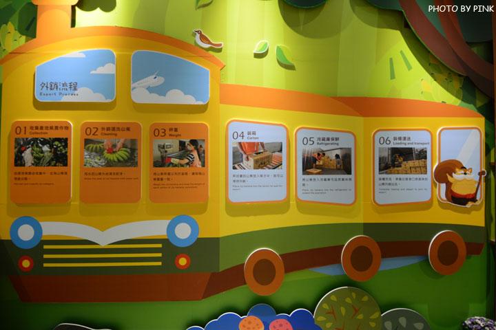 【集集新景點】集元果觀光工廠jijibanana。以香蕉為主題的親子園區,可愛新亮點!-DSC_1331.jpg