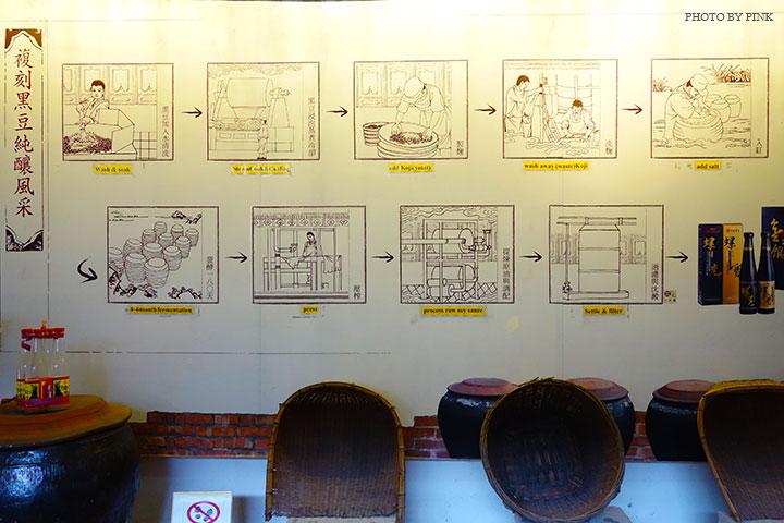 【雲林西螺旅遊】丸莊醬油觀光工廠。在地百年老店,走過一世紀的幸福滋味!-DSC06437.jpg