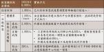 武陵農場_總量管制分配圖.jpg-